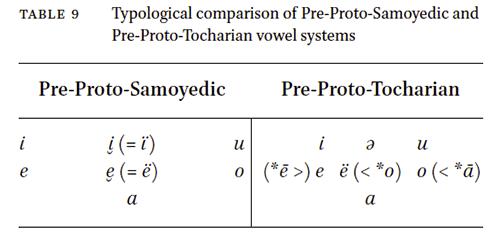 pre-proto-samoyedic-tocharian-vowels