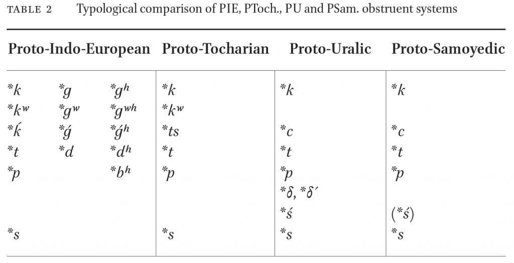 tocharian-uralic-consonants