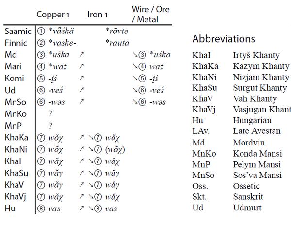 uralic-waska-copper-iron-metal