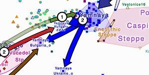 steppe-ancestry-pca-yamnaya-hungary