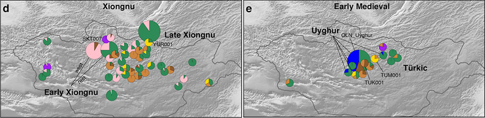 admixture-xiongnu-uyghur-turkic-mongol