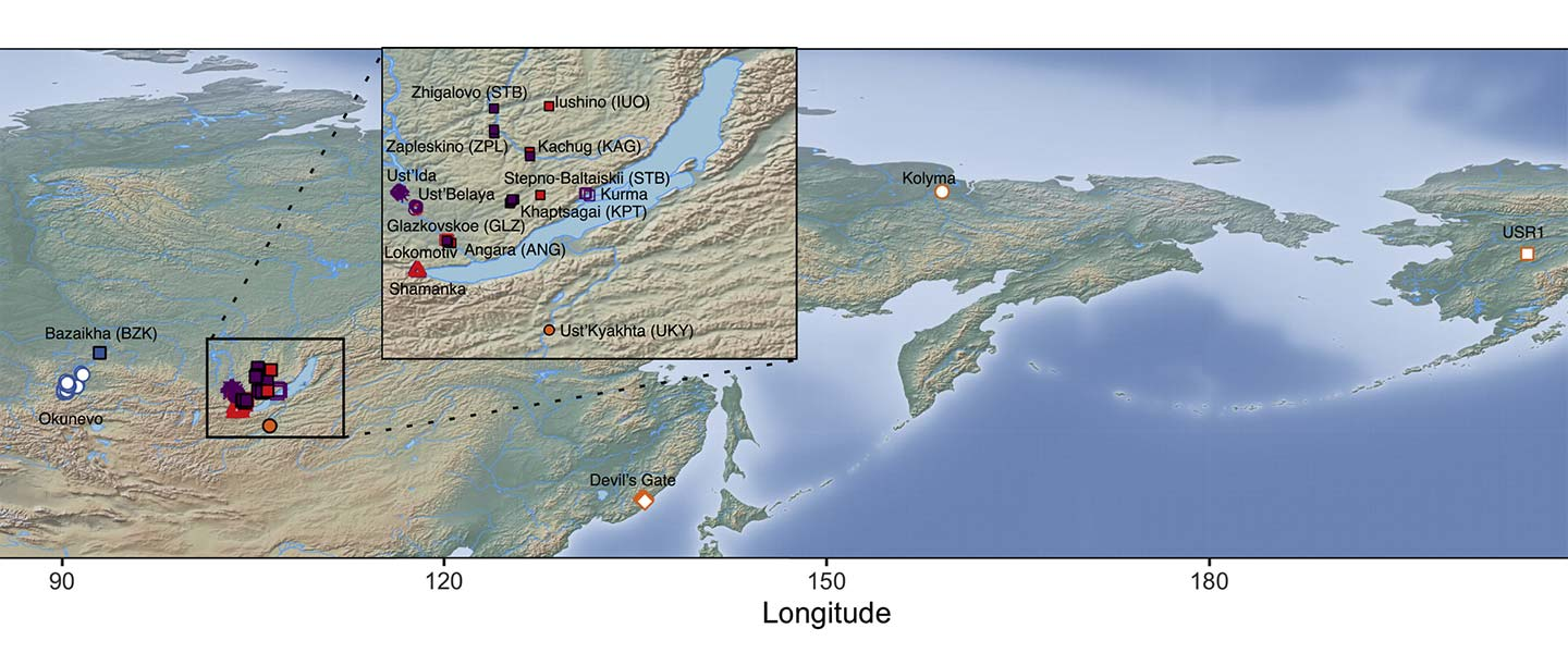 Afanasievo ancestry reached Lake Baikal; Nganasan ancestry origins still at large