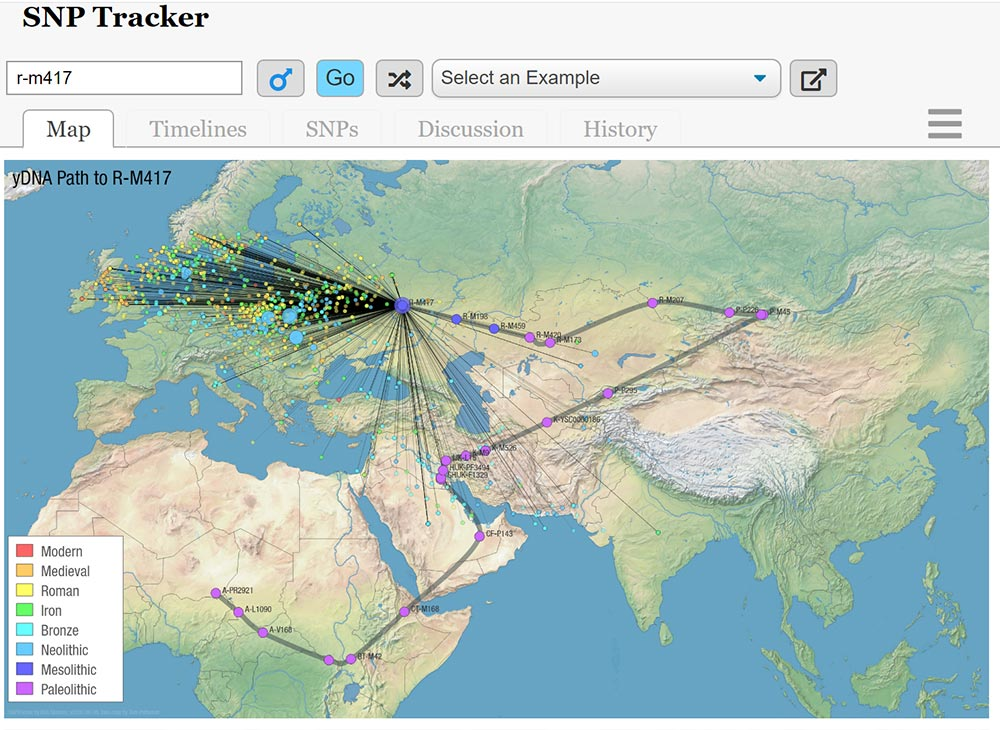 SNP Tracker for R1a-M417