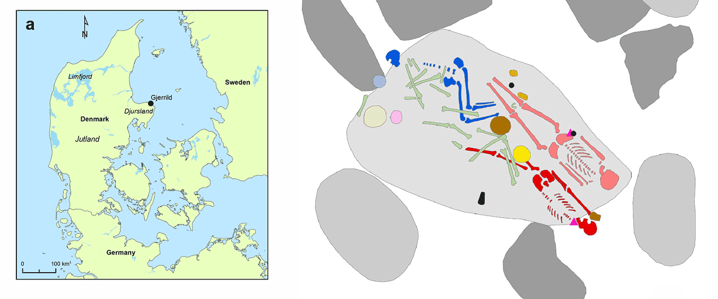 Recent Yamnaya-related intrusion in a Denmark Late Neolithic burial