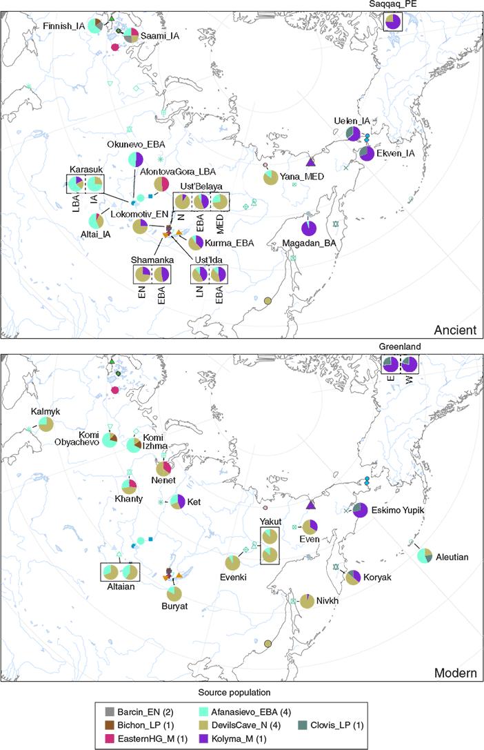 qpadm-ancestry-siberia-ancient-modern