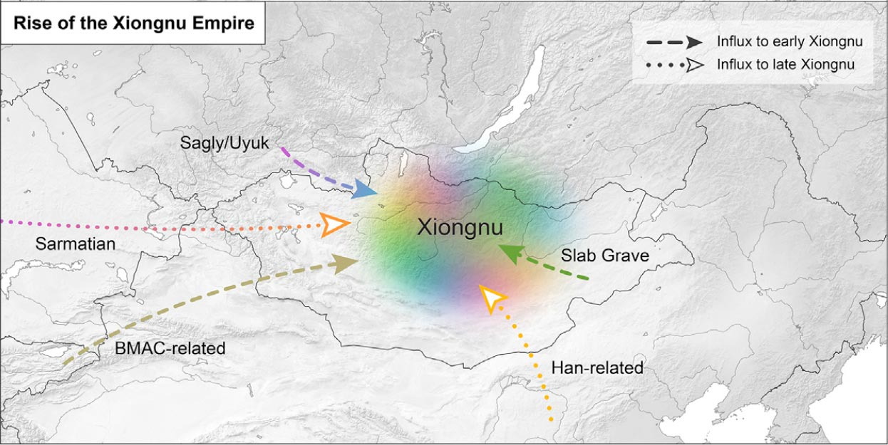 xiongnu-empire-genetics