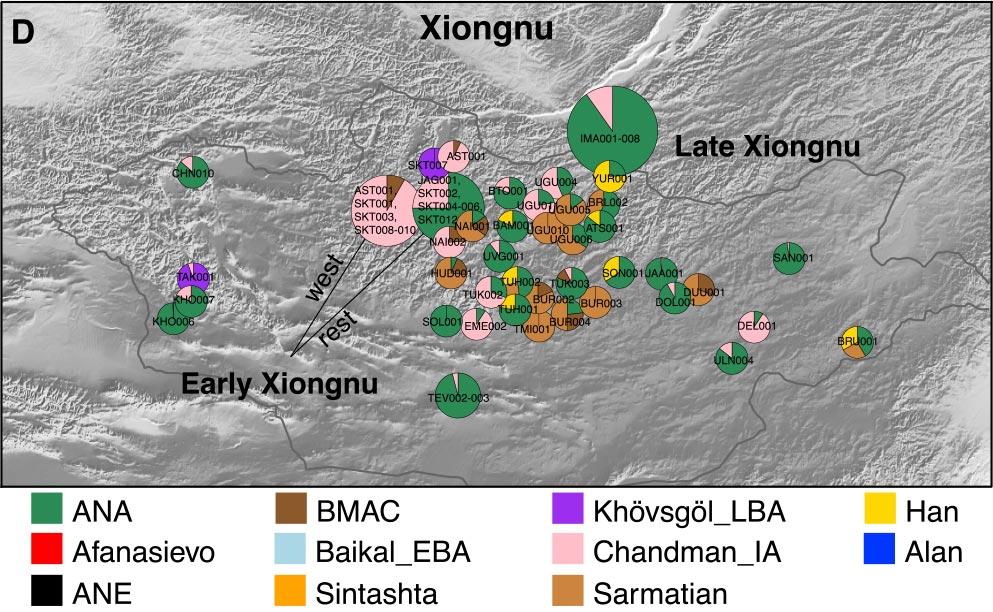 xiongnu-sarmatian-ancestry-mongolia